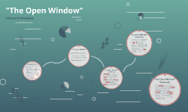 """""""The Open Window"""" Author's Tone and Purpose"""
