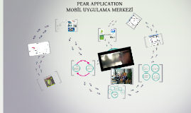 PEAR APPLICATION