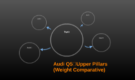 Audi Q5Upper Pillars (Weight Comparative)