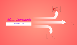 Afzan Zamzamir