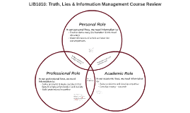 LIB1010: Truth, Lies & Information Management Course Review