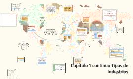 CAPITULO 1/Tipos de Industrias
