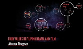 four values in filipino drama and film essay Find top rated, most viewed, and editorial picked comedy drama movies on allmovie.