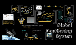 Copy of Global Positioning System