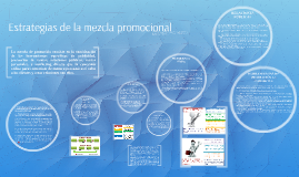 Copy of Estrategias de la mezcla promocional