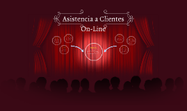 Asistencia a Clientes On-Line