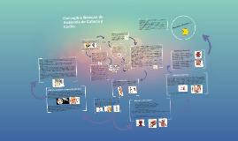 Copy of Conceptos Básicos de Anatomía de Cabeza y Cuello.