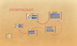 Copy of OTOBİYOGRAFİ