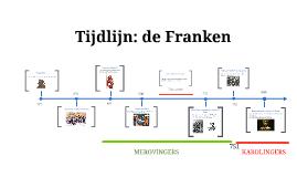 Tijdlijn Franken