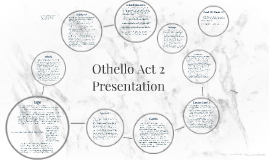 Othello Act 2 Presentation (with activities)