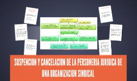 SUSPENCION Y CANCELACION DE LA PERSONERIA JURIDICA DE UNA OR