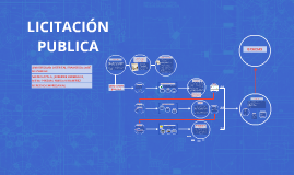 LICITACIÓN PUBLICA