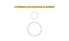 La Dilatation et la Contraction au quotidien