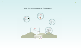 The Effectiveness of Homework