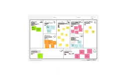 Copy of Dropbox's Business Model Canvas