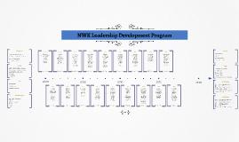 NWK Leadership Development Program