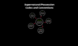 Supernatural/Possession Codes and Conventions