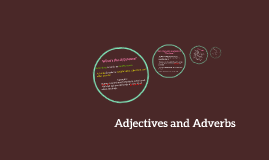 Copy of Adjectives and Adverbs Minilesson
