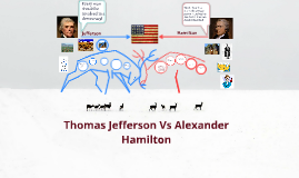 Hamilton v Jefferson