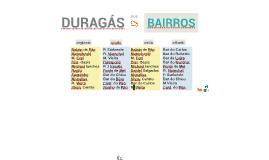 A DURAGÁS é uma empresa nova, criada com proposta de revoluc