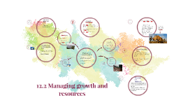 12.2 Managing growth and resources
