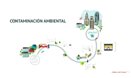 Copy of CONTAMINACIÓN AMBIENTAL PREZI