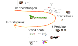 Business Machine, Sitzung mit Innovage
