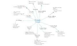 Chem Concept Map