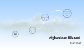 Afghanistan Blizzard
