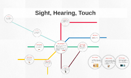 Sight, Hearing, Touch