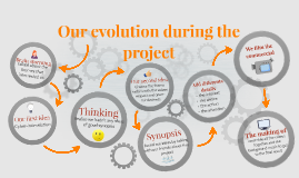 Our evolution during the project