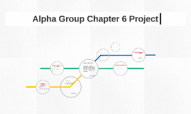 Copy of Alpha Group Chapter 6