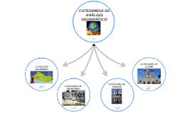 CATEGORIAS DE ANÁLISIS GEOGRÁFICO
