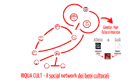 Cos'è Riqua Cult?