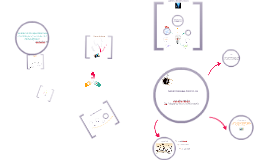 Copy of Anteproyecto Investigación Inteligencias Múltiples