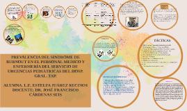 PREVALENCIA DEL SINDROME DE BURNOUT EN EL PERSONAL MEDICO Y