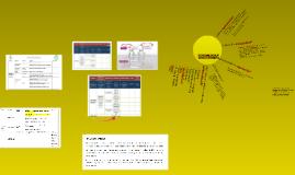 Copy of Operacionalización