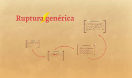 Copy of Ruptura genérica
