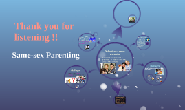 Same-sex Parenting