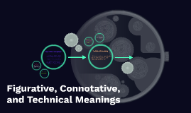 Copy of Figurative, Connotative, and Technical Meanings
