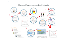 Change Management for Projects