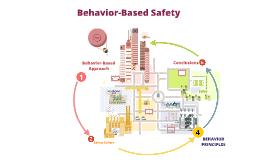 Copy of Copy of Behavior-Based Safety