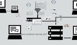 Copy of Copy of Компьютерын сүлжээ гэж юу вэ?