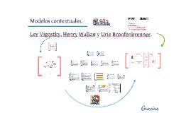 Copy of Modelos contextuales. Psicologia Evolutiva. UN. MEU.