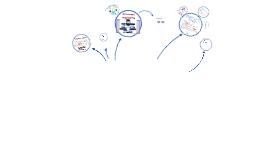 CIRA 2016. Sociedad Científica de Estudiantes de Medicina de la UCV (SOCIEM UCV)