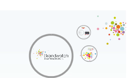 What is Brandwatch?