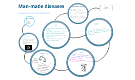 Man-made Diseases