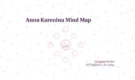 Anna Karenina Mind Map
