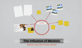 The Influence of Mentors