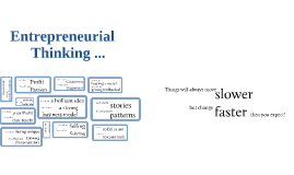 12+1 Rules of Entrepreneurial Thinking